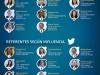 top-ceo-digital-peru-referentes-2017