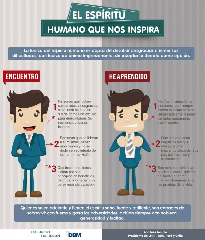 espiritu-humano-inspira