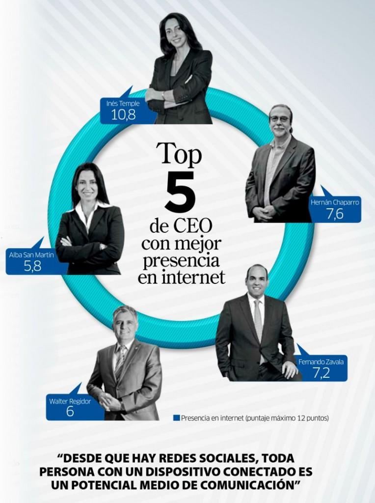 top-5-ceo