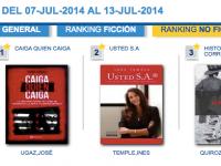 Usted S.A. #1 Crisol No Ficción | 7 al 13 julio 2014