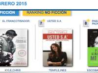 Usted S.A. #1 Crisol No Ficción | 9 al 15 febrero 2015