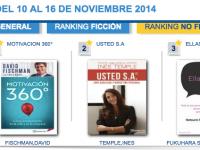 Usted S.A. #1 Crisol No Ficción | 10 al 16 noviembre 2014