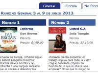 Usted S.A. #2 en ventas junio 2013