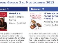 Semana del 3 al 9 de diciembre 2012
