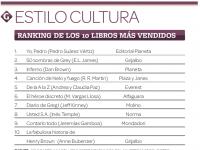 Diario Gestión / 17 Dic 2013