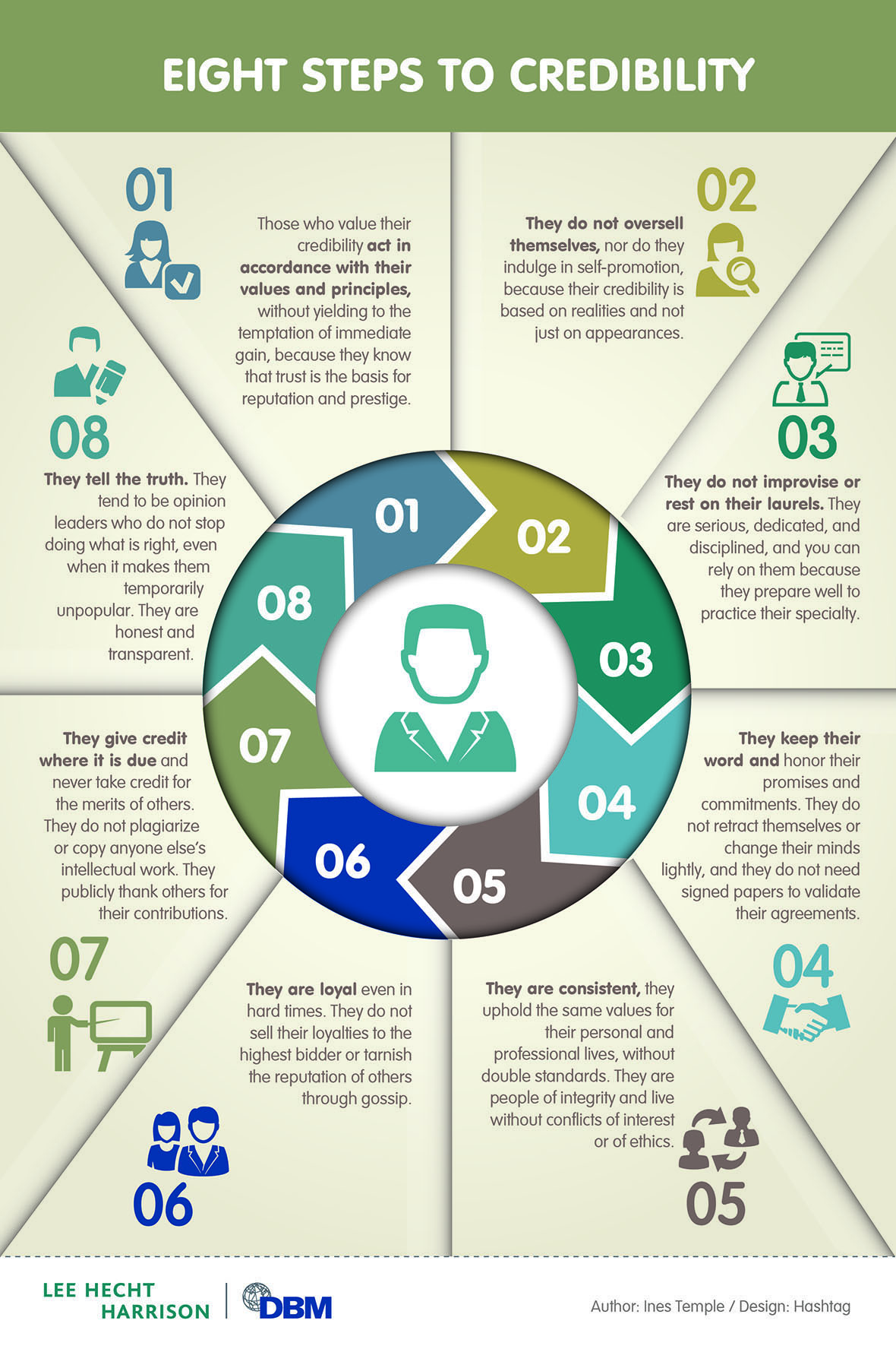 Infographic: Eight Steps to Credibility