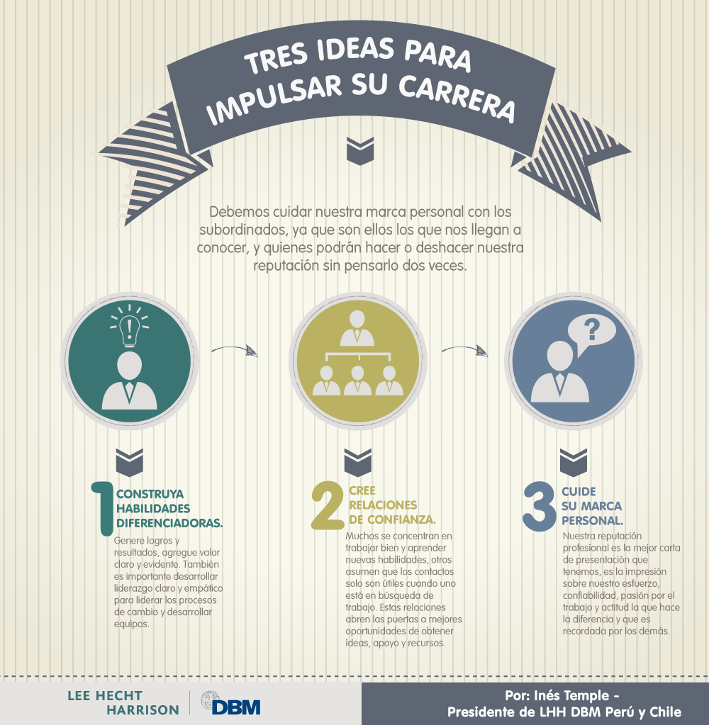 Tres-ideas-para-impulsar-su-carrera