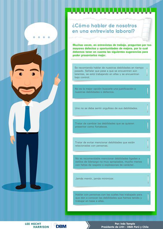 Infografía: ¿Cómo hablar de nosotros mismos en una entrevista laboral?