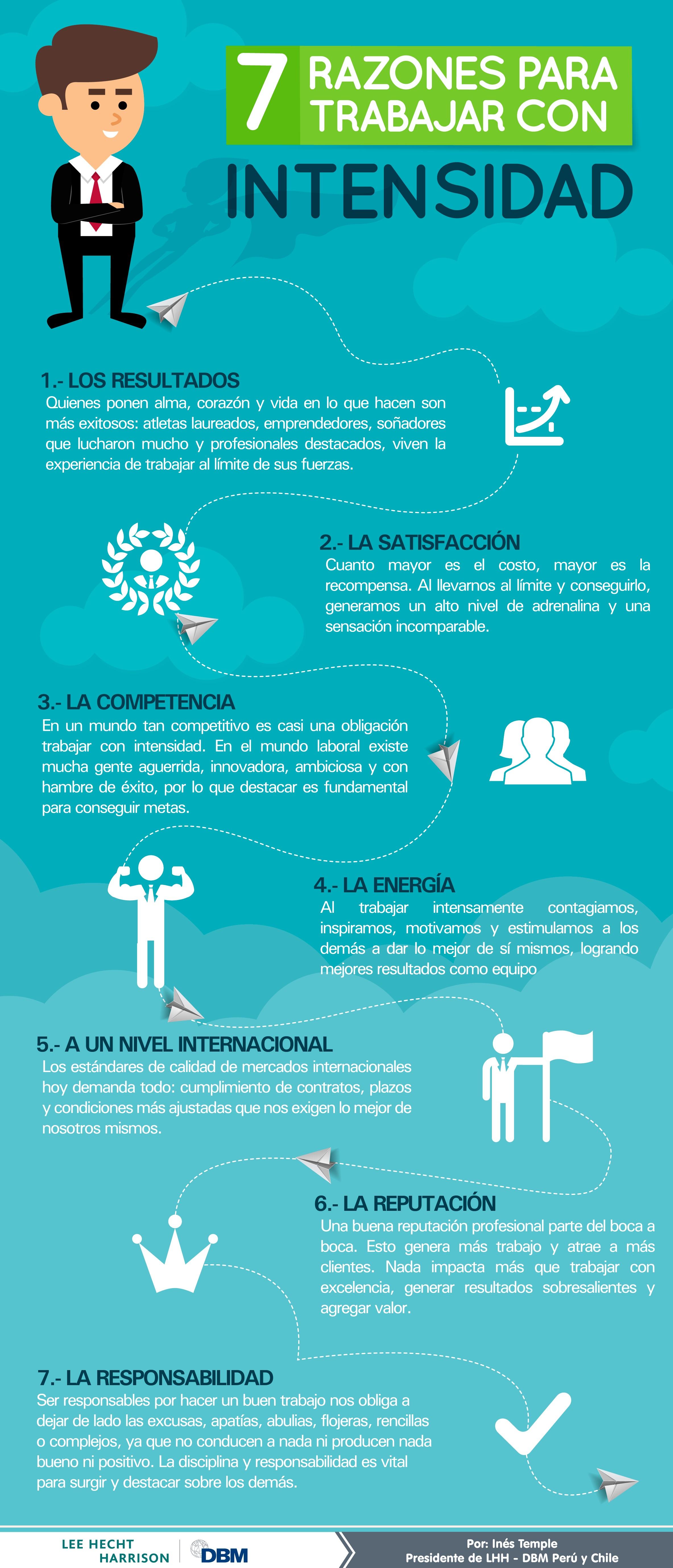Infografía: 7 razones para trabajar con intensidad