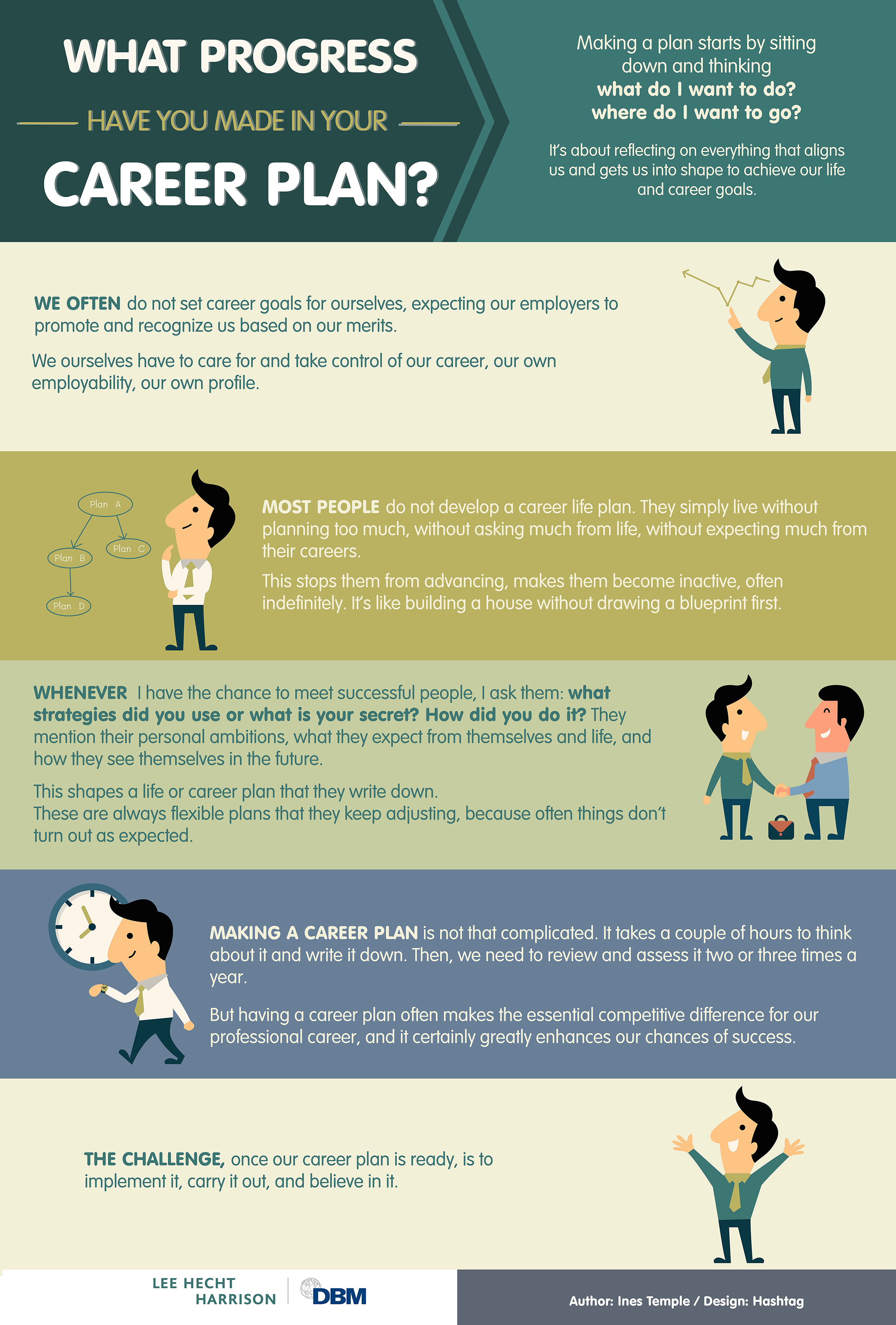 Infographic: What Progress Have You Made In Your Career Plan?