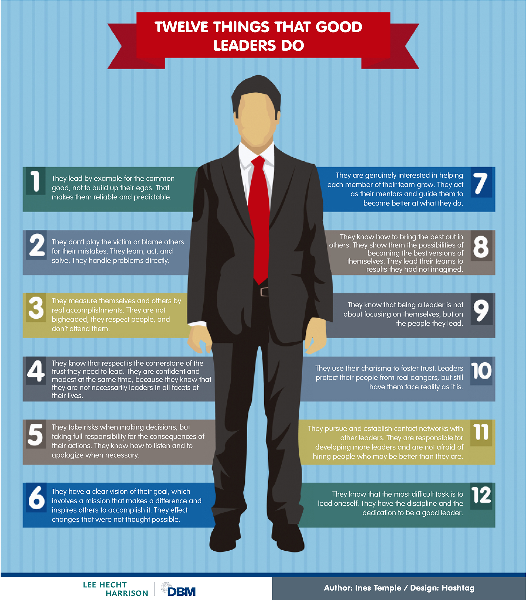 Infographic: Twelve Things That Good Leaders Do