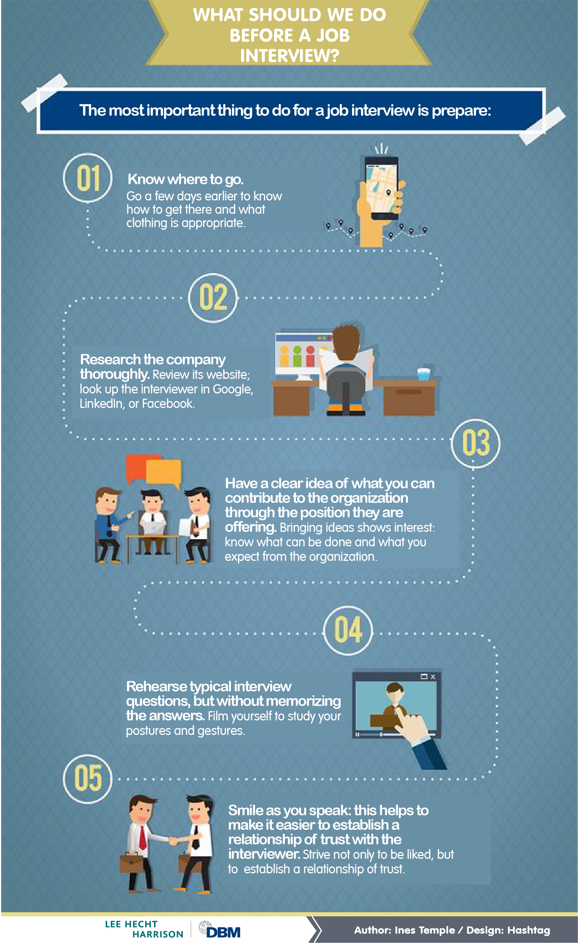 Infographic: What We Should Do For a Job Interview | Inés Temple