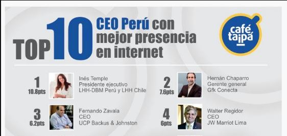 AMONG THE TOP 10 CEOs WITH BEST ONLINE PRESENCE IN PERU | 2015
