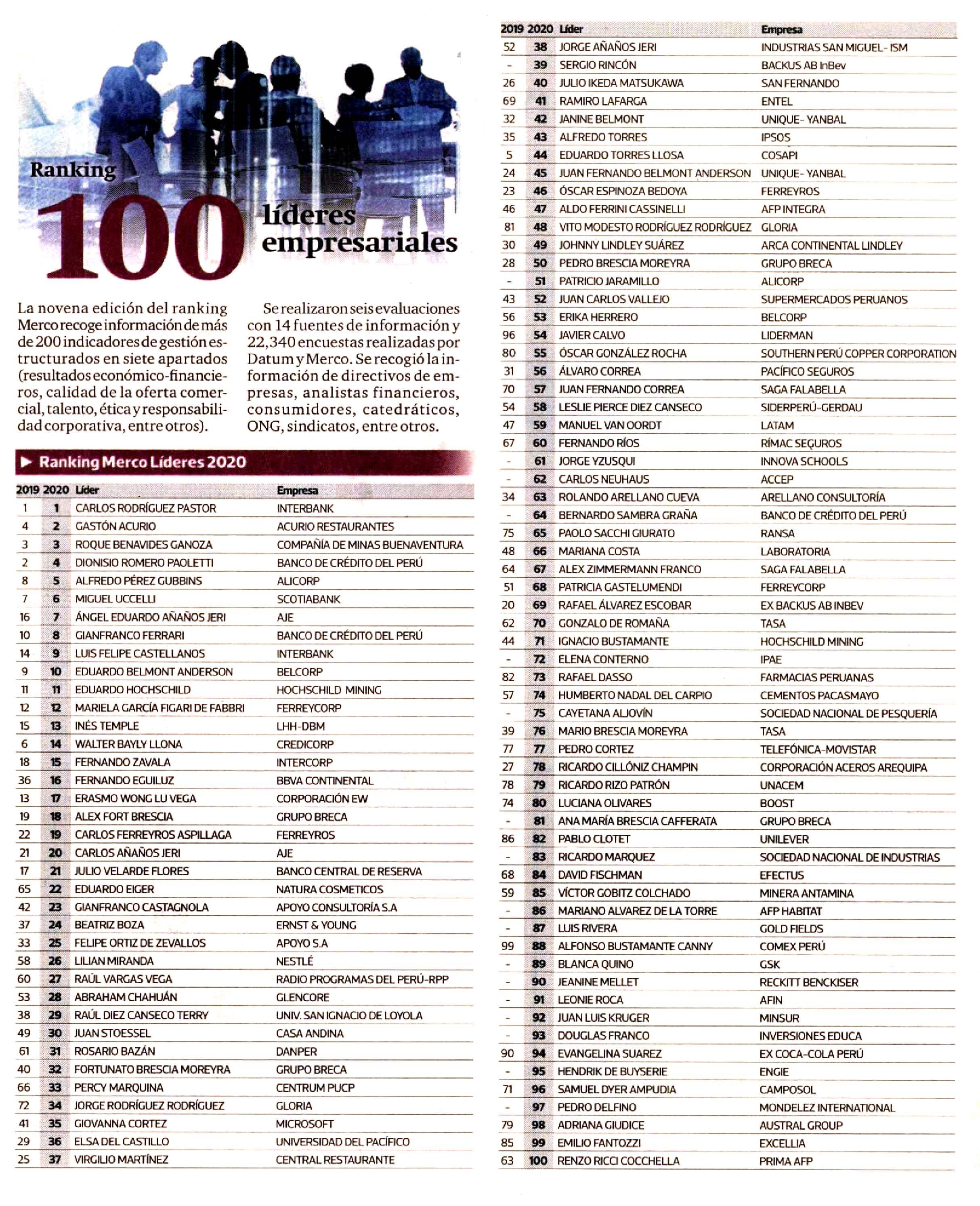 Ranking 100 líderes empresariales 2020 1 |  Ines Temple | líderes | 1 agosto, 2021 | LHH DBM Perú