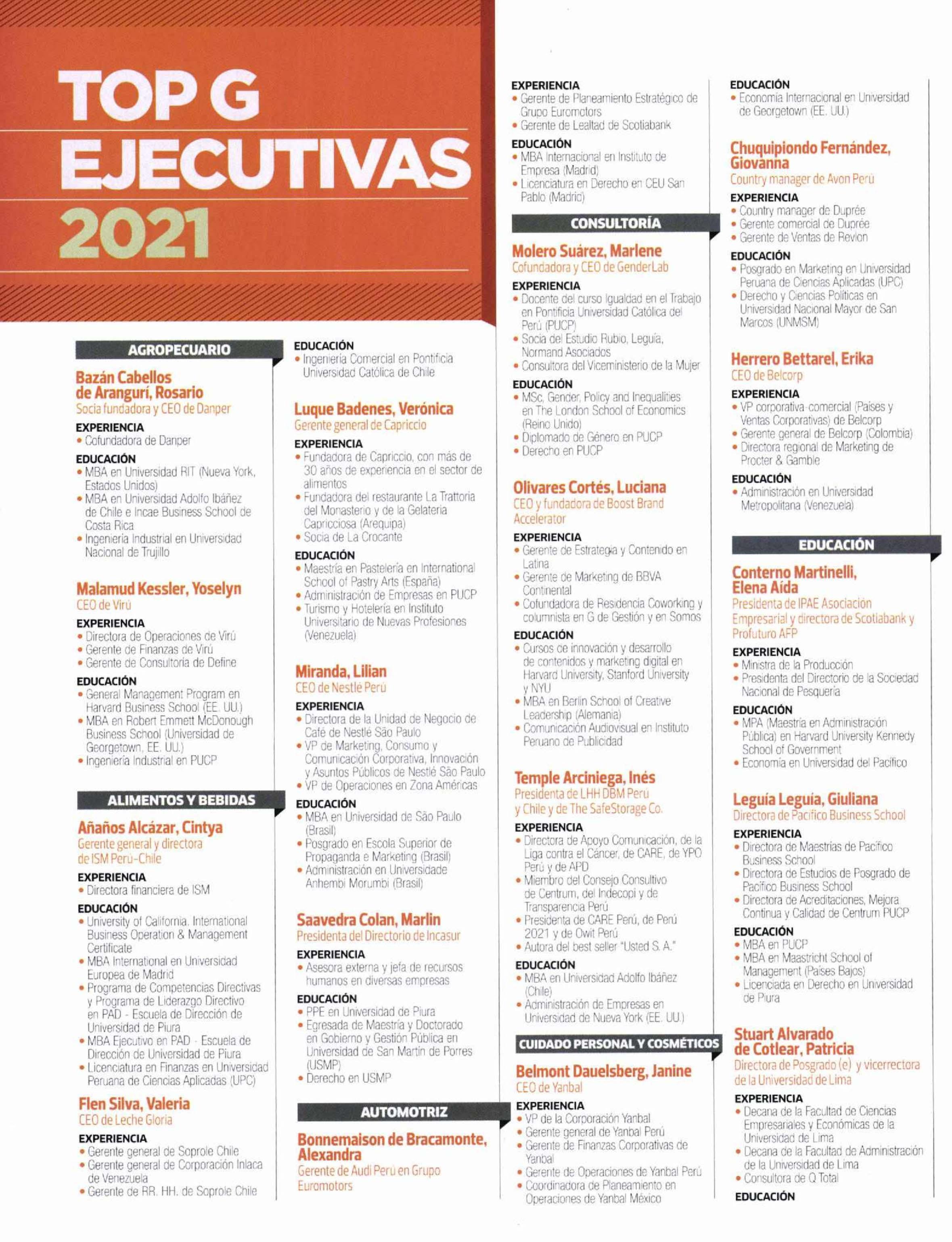 Inés Temple en el Top G Ejecutivas 2021 1 |  Administrador | 8 marzo, 2021 | LHH DBM Perú